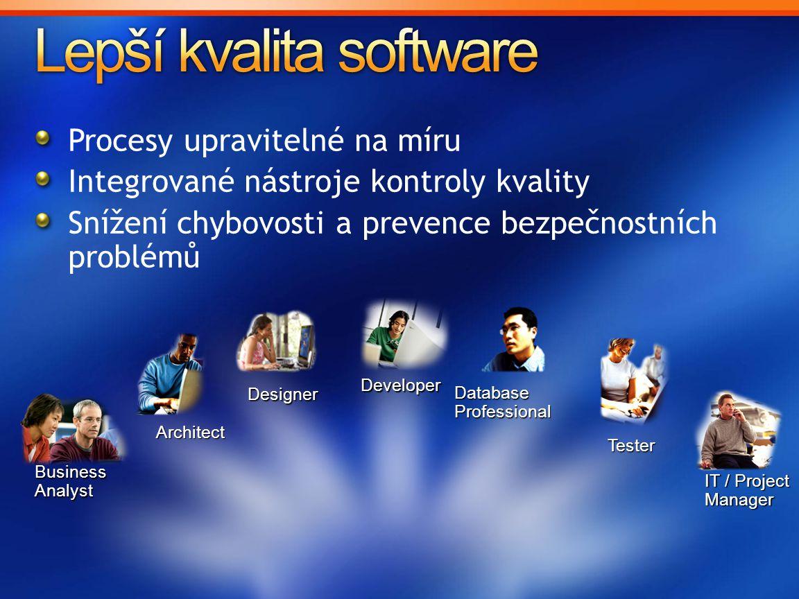 Procesy upravitelné na míru Integrované nástroje kontroly kvality Snížení chybovosti a prevence bezpečnostních problémů Tester Developer Architect IT / Project Manager BusinessAnalyst Database Professional Designer