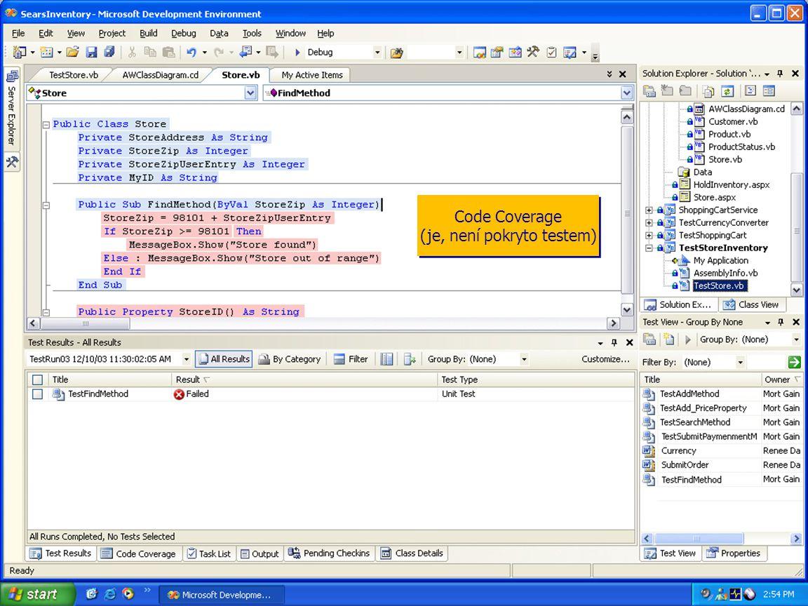 Code Coverage (je, není pokryto testem) Code Coverage (je, není pokryto testem)