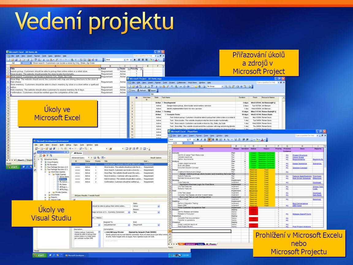 Úkoly ve Microsoft Excel Úkoly ve Visual Studiu Přiřazování úkolů a zdrojů v Microsoft Project Prohlížení v Microsoft Excelu nebo Microsoft Projectu