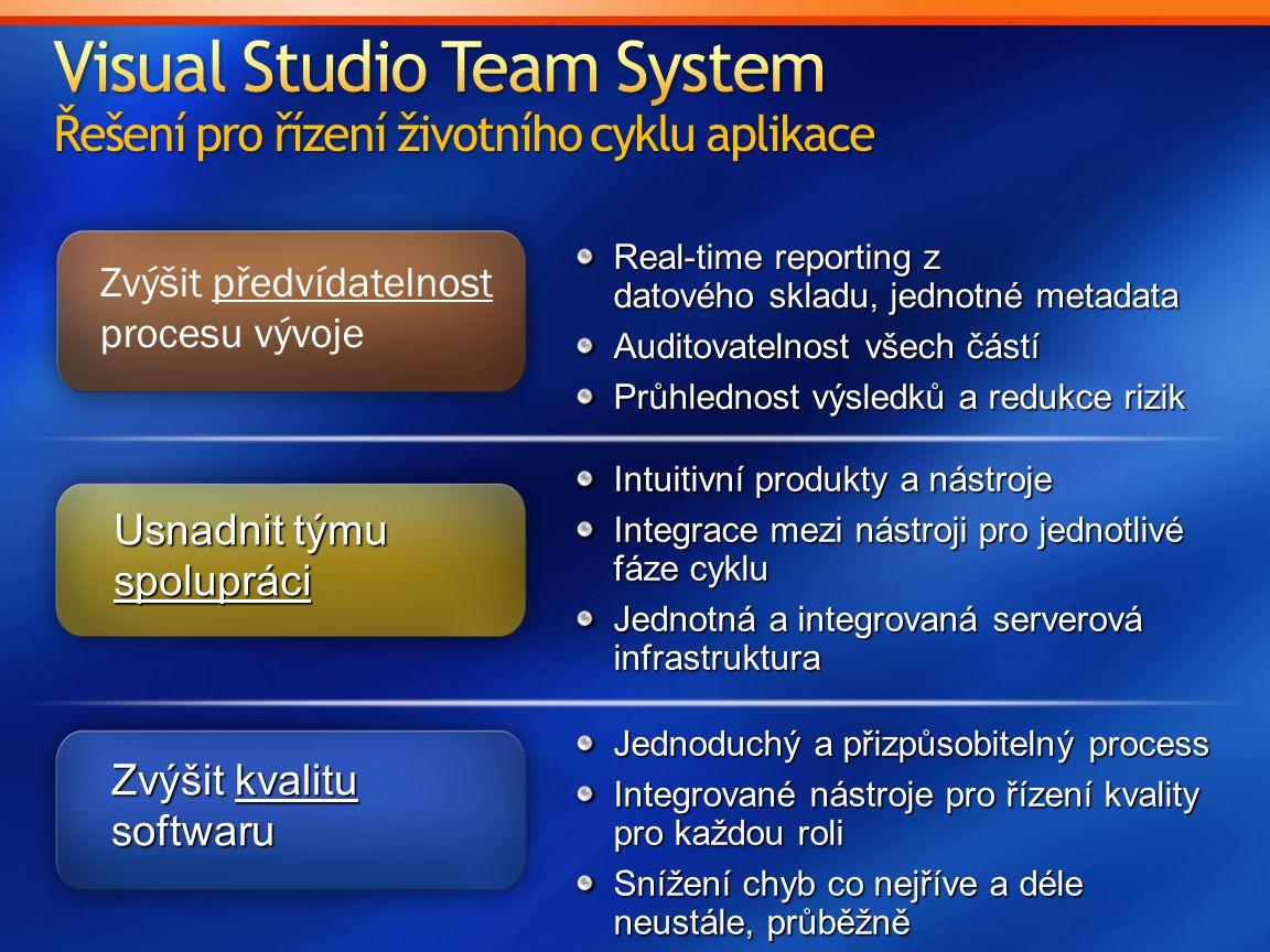 Zvýšit předvídatelnost procesu vývoje Usnadnit týmu spolupráci Zvýšit kvalitu softwaru Intuitivní produkty a nástroje Integrace mezi nástroji pro jedn