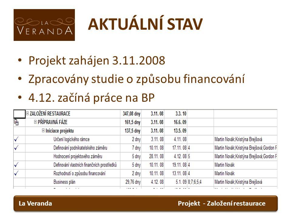 AKTUÁLNÍ STAV Projekt - Založení restauraceLa Veranda Projekt zahájen 3.11.2008 Zpracovány studie o způsobu financování 4.12. začíná práce na BP