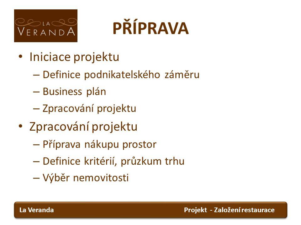 PŘÍPRAVA Projekt - Založení restauraceLa Veranda Iniciace projektu – Definice podnikatelského záměru – Business plán – Zpracování projektu Zpracování