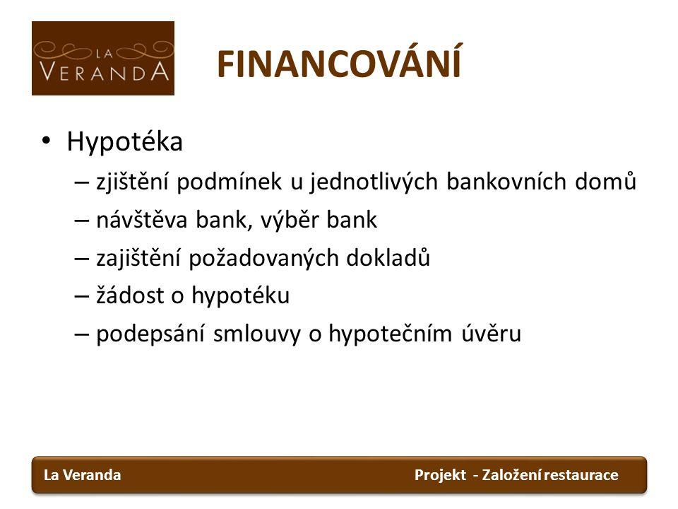 FINANCOVÁNÍ Hypotéka – zjištění podmínek u jednotlivých bankovních domů – návštěva bank, výběr bank – zajištění požadovaných dokladů – žádost o hypoté