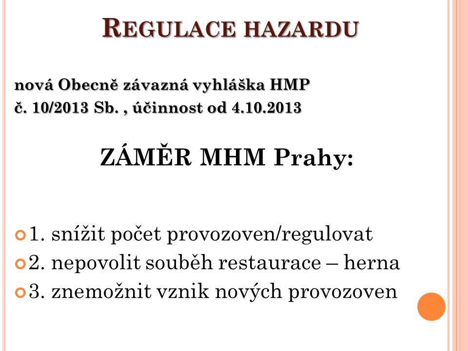 R EGULACE HAZARDU nová Obecně závazná vyhláška HMP č. 10/2013 Sb., účinnost od 4.10.2013 ZÁMĚR MHM Prahy: 1. snížit počet provozoven/regulovat 2. nepo