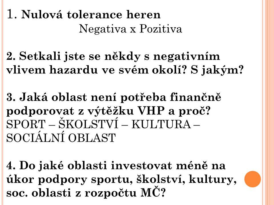 1. Nulová tolerance heren Negativa x Pozitiva 2. Setkali jste se někdy s negativním vlivem hazardu ve svém okolí? S jakým? 3. Jaká oblast není potřeba