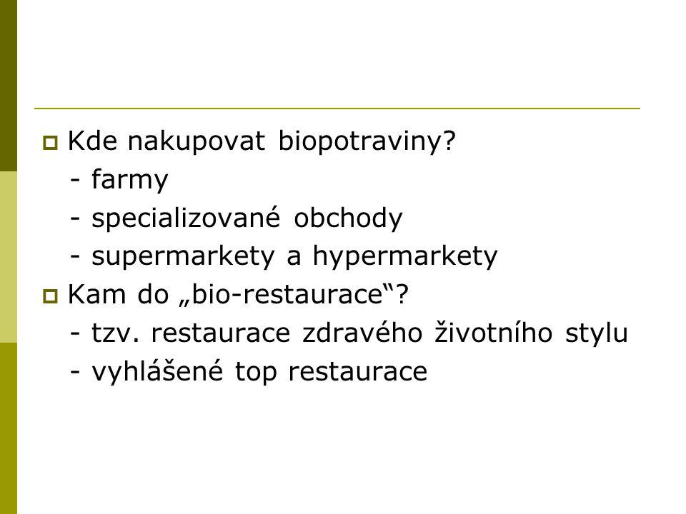  Kde nakupovat biopotraviny.