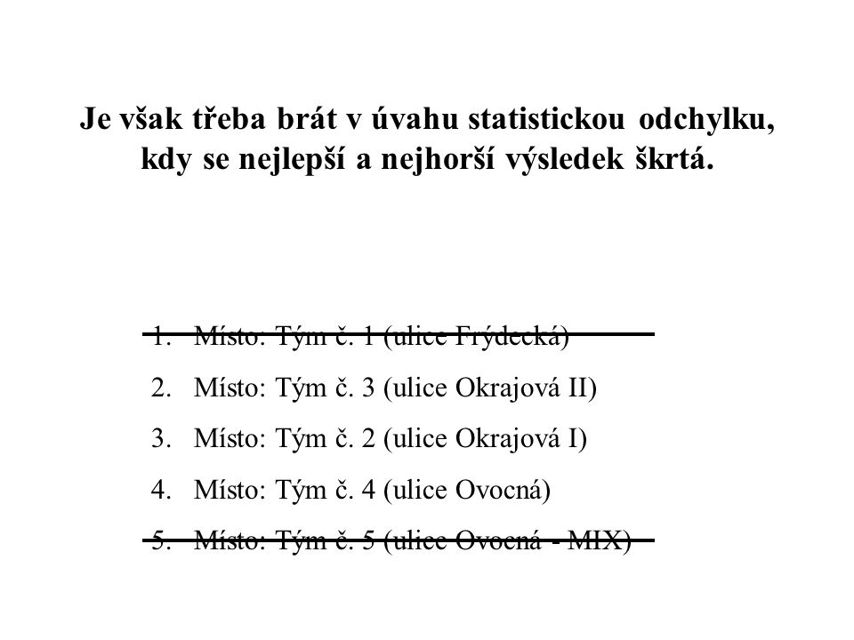 Oficiální výsledky 1.Místo: Tým č.3 (ulice Okrajová II) 2.Místo: Tým č.