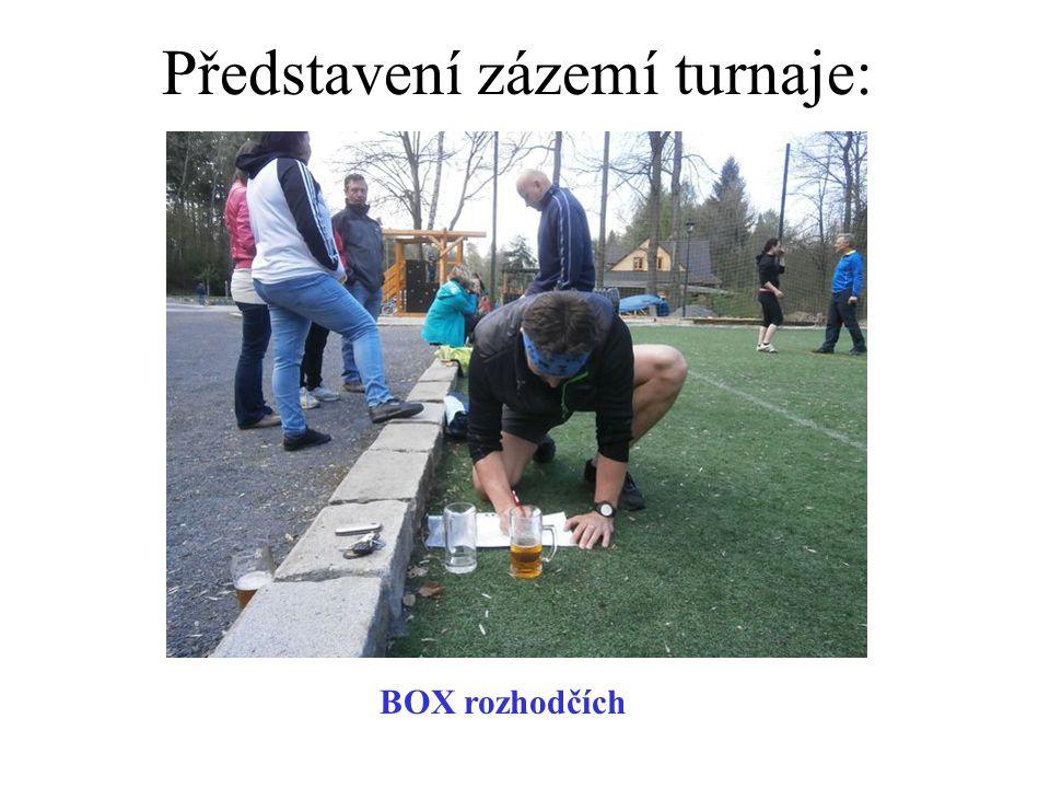 Závěrečná party zone Členové týmu č.1 – ulice Frýdecká.