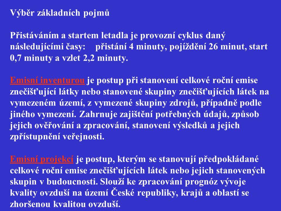 § 3 stanoví dosažení a závaznost hodnot emisních stropů Hodnot (národních) emisních stropů podle přílohy č.