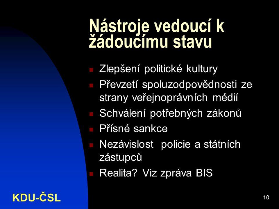 KDU-ČSL 10 Nástroje vedoucí k žádoucímu stavu Zlepšení politické kultury Převzetí spoluzodpovědnosti ze strany veřejnoprávních médií Schválení potřebných zákonů Přísné sankce Nezávislost policie a státních zástupců Realita.