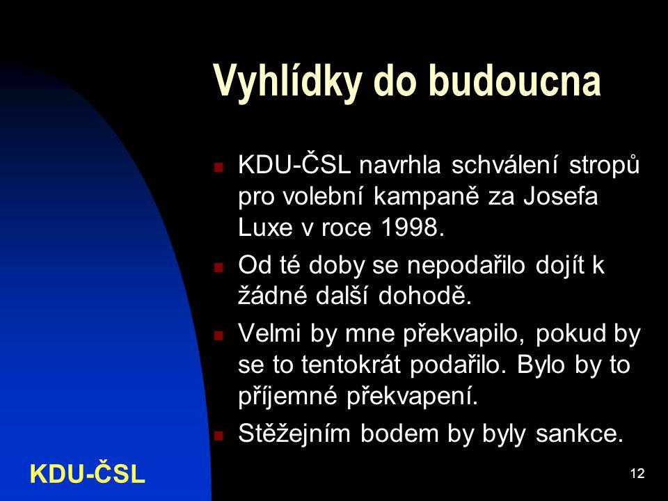Vyhlídky do budoucna KDU-ČSL navrhla schválení stropů pro volební kampaně za Josefa Luxe v roce 1998.