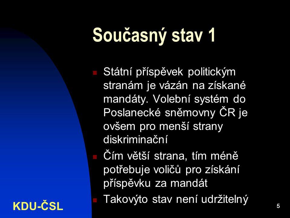 KDU-ČSL 5 Současný stav 1 Státní příspěvek politickým stranám je vázán na získané mandáty.