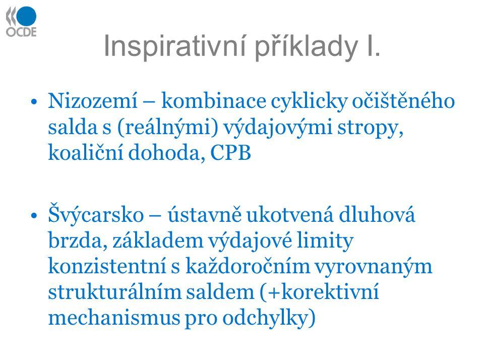 Inspirativní příklady II.
