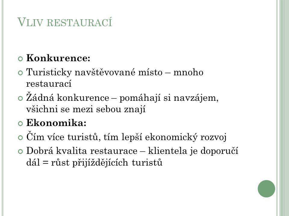 V LIV RESTAURACÍ Konkurence: Turisticky navštěvované místo – mnoho restaurací Žádná konkurence – pomáhají si navzájem, všichni se mezi sebou znají Eko