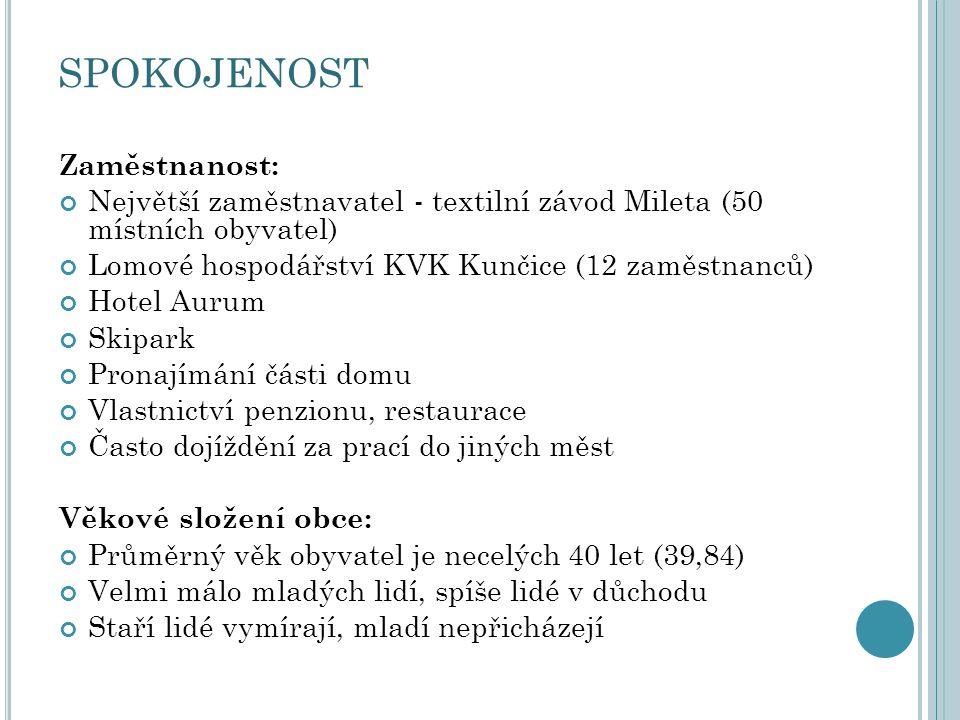 SPOKOJENOST Zaměstnanost: Největší zaměstnavatel - textilní závod Mileta (50 místních obyvatel) Lomové hospodářství KVK Kunčice (12 zaměstnanců) Hotel