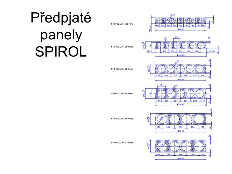 Předpjaté panely SPIROL