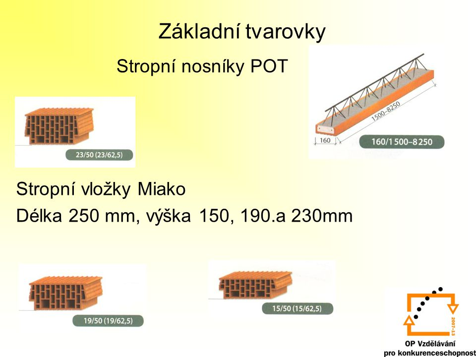 Základní tvarovky Věncovky Heluz – používají se pro vnější obezdívku věnce, zajišťují jednotný keramický vzhled fasády Stropní vložky Miako Délka 250 mm, výška 80mm – doplňková tvarovka, používá se v místech kde je nutno řešit ztužení - prostupy, výměny, skryté průvlaky … Výšky věncovek podle výšky stropu – 150mm, 185mm, 225mm a 265mm