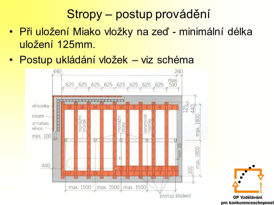 Stropy – postup provádění Při uložení Miako vložky na zeď - minimální délka uložení 125mm. Postup ukládání vložek – viz schéma