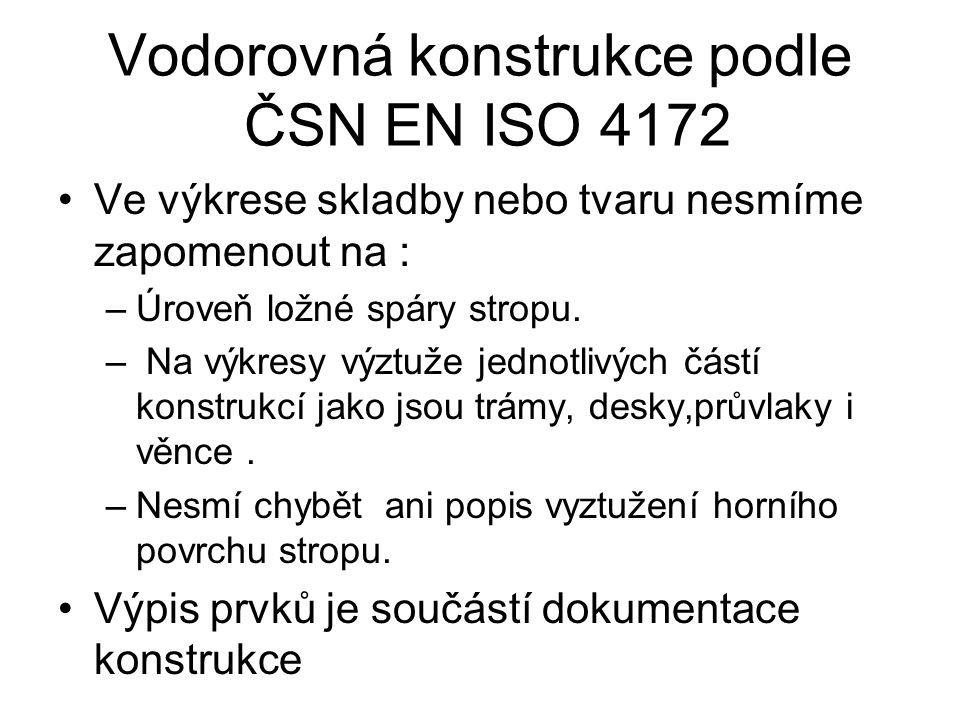 Vodorovná konstrukce podle ČSN EN ISO 4172 Ve výkrese skladby nebo tvaru nesmíme zapomenout na : –Úroveň ložné spáry stropu. – Na výkresy výztuže jedn