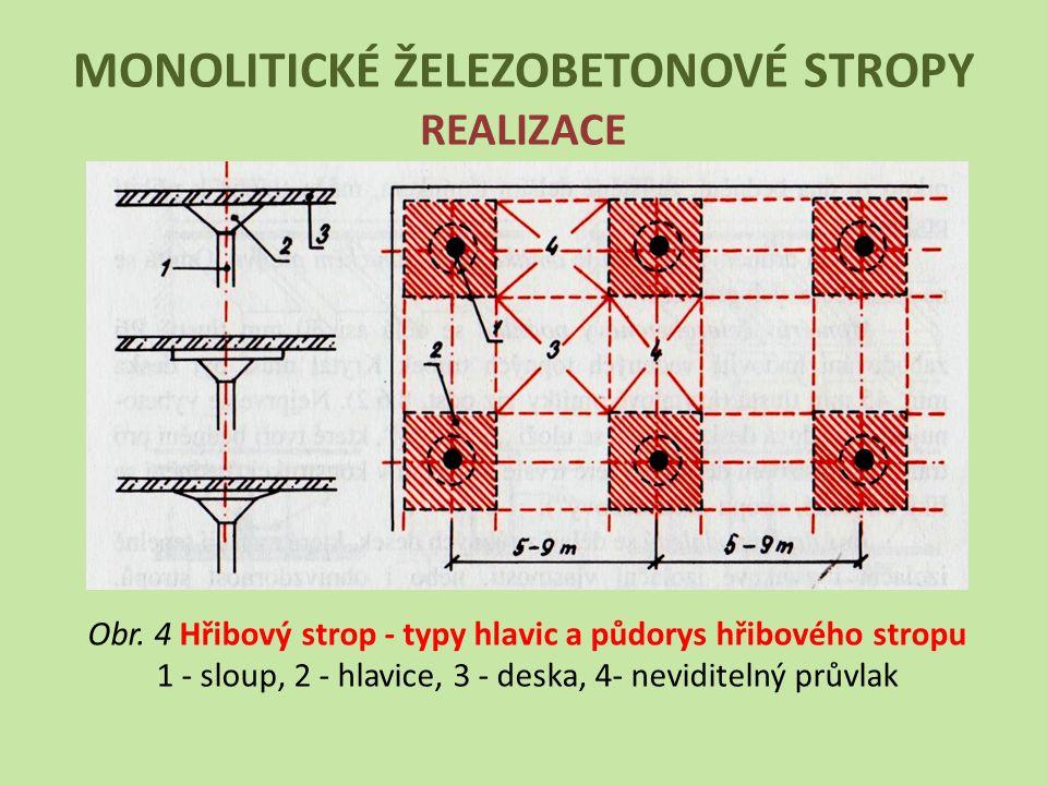 MONOLITICKÉ ŽELEZOBETONOVÉ STROPY REALIZACE Obr. 4 Hřibový strop - typy hlavic a půdorys hřibového stropu 1 - sloup, 2 - hlavice, 3 - deska, 4- nevidi