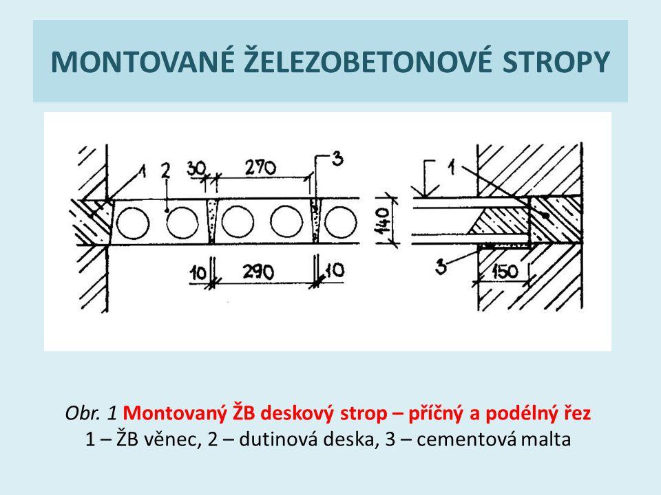 MONTOVANÉ ŽELEZOBETONOVÉ STROPY Obr. 1 Montovaný ŽB deskový strop – příčný a podélný řez 1 – ŽB věnec, 2 – dutinová deska, 3 – cementová malta