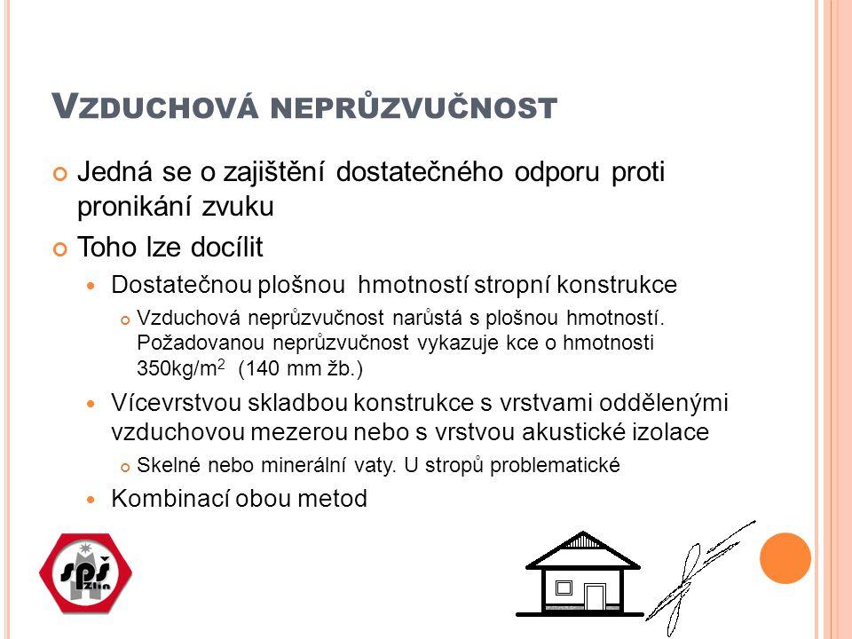 V ZDUCHOVÁ NEPRŮZVUČNOST Jedná se o zajištění dostatečného odporu proti pronikání zvuku Toho lze docílit Dostatečnou plošnou hmotností stropní konstrukce Vzduchová neprůzvučnost narůstá s plošnou hmotností.