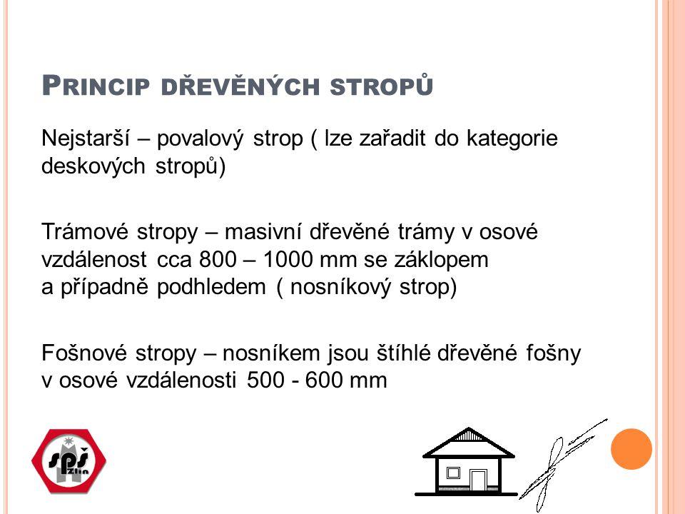 P OVALOVÝ STROP Historická záležitost Je složený z dřevěných trámků (kulatiny) hraněné ze tří stran Prvky se kladou těsně vedle sebe, vzájemně se spojují dřevěnými kolíky, nebo ocelovými tesařskými skobami, staticky tak spolupůsobí a stropní konstrukce lze posuzovat jako deskovou Na horní (nehraněnou) stranu lze uložit násyp a podlahovou konstrukci Spodní líc byl opatřen zpravidla omítkou na rohože z rákosu