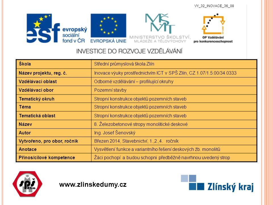 www.zlinskedumy.cz VY_32_INOVACE_36_08 ŠkolaStřední průmyslová škola Zlín Název projektu, reg. č.Inovace výuky prostřednictvím ICT v SPŠ Zlín, CZ.1.07