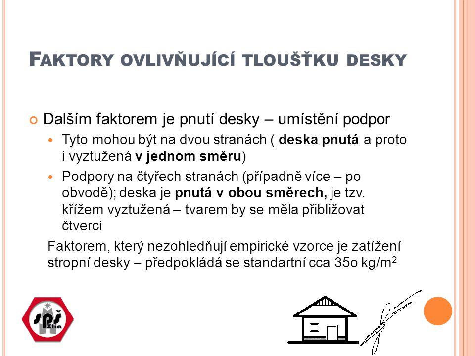 F AKTORY OVLIVŇUJÍCÍ TLOUŠŤKU DESKY Dalším faktorem je pnutí desky – umístění podpor Tyto mohou být na dvou stranách ( deska pnutá a proto i vyztužená