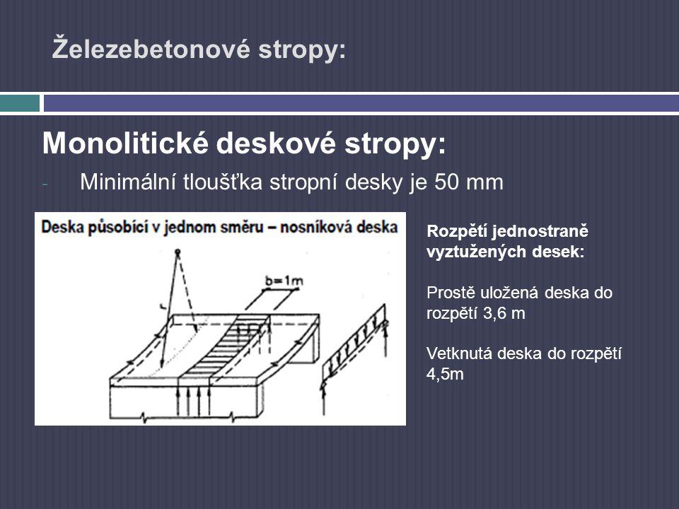 Železebetonové stropy: Monolitické deskové stropy: - Minimální tloušťka stropní desky je 50 mm Rozpětí jednostraně vyztužených desek: Prostě uložená d