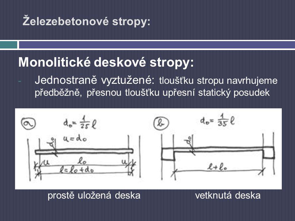 Železebetonové stropy: Monolitické deskové stropy: - Jednostraně vyztužené: tloušťku stropu navrhujeme předběžně, přesnou tloušťku upřesní statický po