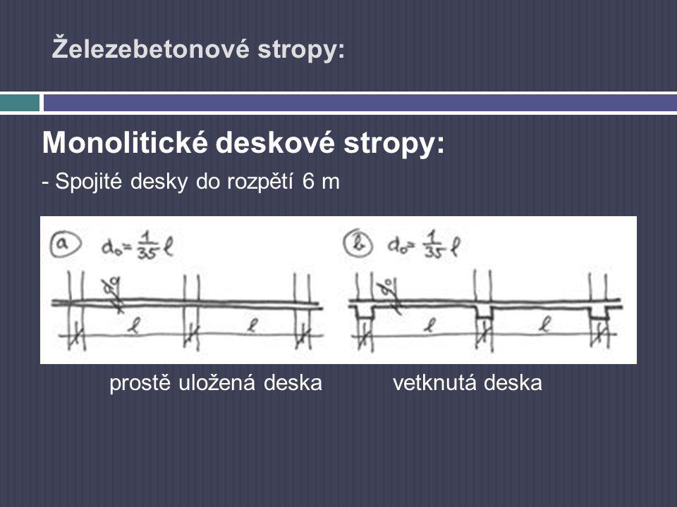 Železebetonové stropy: Monolitické deskové stropy: - Spojité desky do rozpětí 6 m prostě uložená deska vetknutá deska