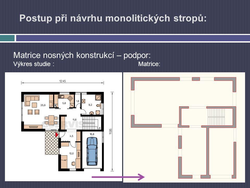 Postup při návrhu monolitických stropů: Matrice nosných konstrukcí – podpor: Výkres studie :Matrice: