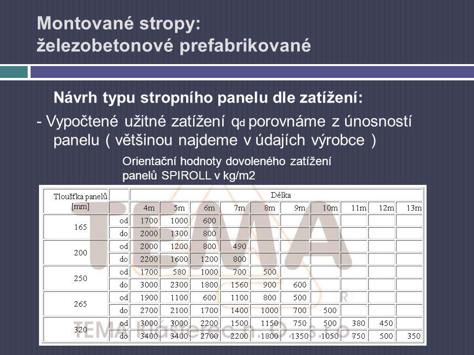 Montované stropy: železobetonové prefabrikované Návrh typu stropního panelu dle zatížení: - Vypočtené užitné zatížení q d porovnáme z únosností panelu