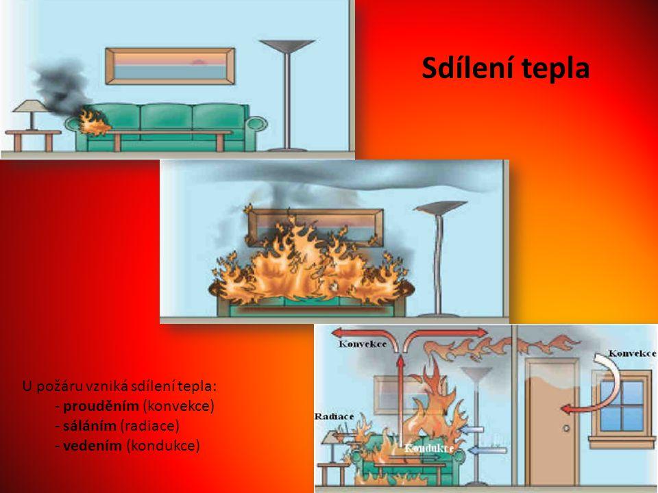Sdílení tepla U požáru vzniká sdílení tepla: - prouděním (konvekce) - sáláním (radiace) - vedením (kondukce)