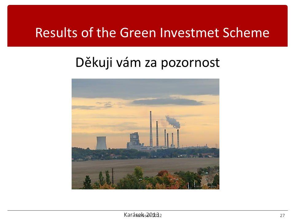 Karásek 2013 Karásek 201227 Děkuji vám za pozornost Results of the Green Investmet Scheme