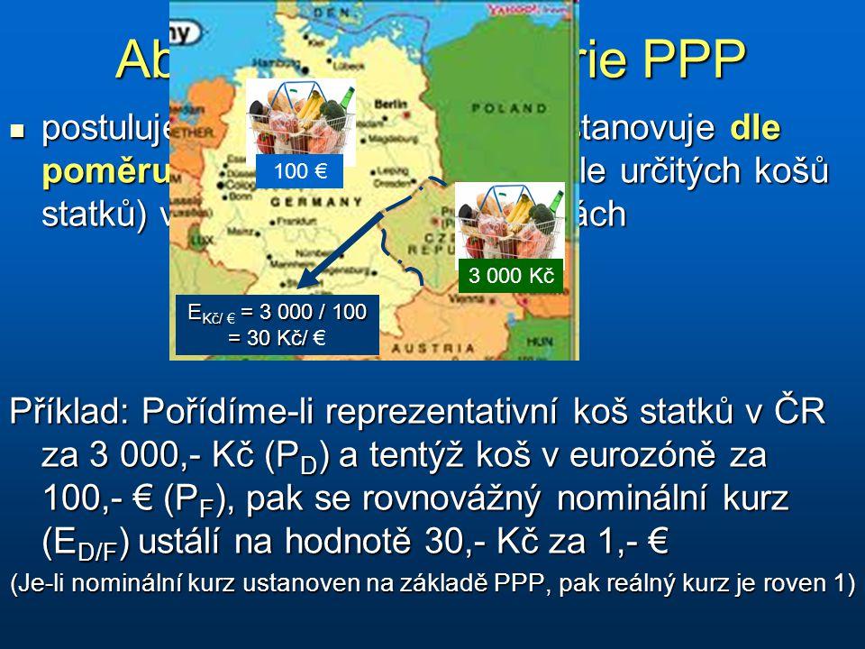Absolutní verze teorie PPP postuluje, že nominální kurz se ustanovuje dle poměru cenových hladin (obvykle určitých košů statků) ve sledovaných ekonomikách postuluje, že nominální kurz se ustanovuje dle poměru cenových hladin (obvykle určitých košů statků) ve sledovaných ekonomikách E D/F = P D / P F Příklad: Pořídíme-li reprezentativní koš statků v ČR za 3 000,- Kč (P D ) a tentýž koš v eurozóně za 100,- € (P F ), pak se rovnovážný nominální kurz (E D/F ) ustálí na hodnotě 30,- Kč za 1,- € (Je-li nominální kurz ustanoven na základě PPP, pak reálný kurz je roven 1) 100 € 3 000 Kč E Kč/ = 3 000 / 100 = 30 Kč/ E Kč/ € = 3 000 / 100 = 30 Kč/ €