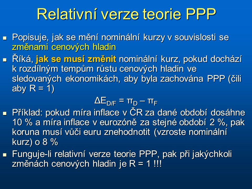 Relativní verze teorie PPP Popisuje, jak se mění nominální kurzy v souvislosti se změnami cenových hladin Popisuje, jak se mění nominální kurzy v souvislosti se změnami cenových hladin Říká, jak se musí změnit nominální kurz, pokud dochází k rozdílným tempům růstu cenových hladin ve sledovaných ekonomikách, aby byla zachována PPP (čili aby R = 1) Říká, jak se musí změnit nominální kurz, pokud dochází k rozdílným tempům růstu cenových hladin ve sledovaných ekonomikách, aby byla zachována PPP (čili aby R = 1) ΔE D/F = π D – π F Příklad: pokud míra inflace v ČR za dané období dosáhne 10 % a míra inflace v eurozóně za stejné období 2 %, pak koruna musí vůči euru znehodnotit (vzroste nominální kurz) o 8 % Příklad: pokud míra inflace v ČR za dané období dosáhne 10 % a míra inflace v eurozóně za stejné období 2 %, pak koruna musí vůči euru znehodnotit (vzroste nominální kurz) o 8 % Funguje-li relativní verze teorie PPP, pak při jakýchkoli změnách cenových hladin je R = 1 !!.
