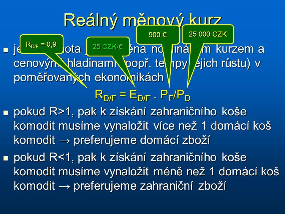 jeho hodnota je ovlivněna nominálním kurzem a cenovými hladinami (popř.