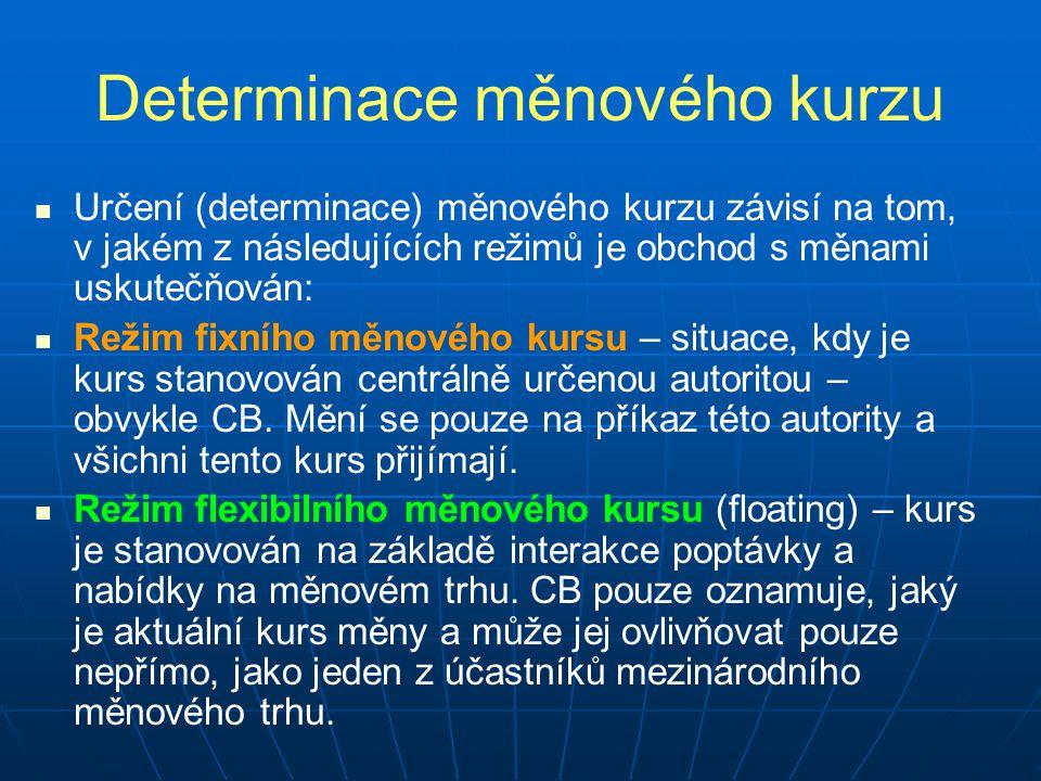 Determinace měnového kurzu Určení (determinace) měnového kurzu závisí na tom, v jakém z následujících režimů je obchod s měnami uskutečňován: Režim fixního měnového kursu – situace, kdy je kurs stanovován centrálně určenou autoritou – obvykle CB.