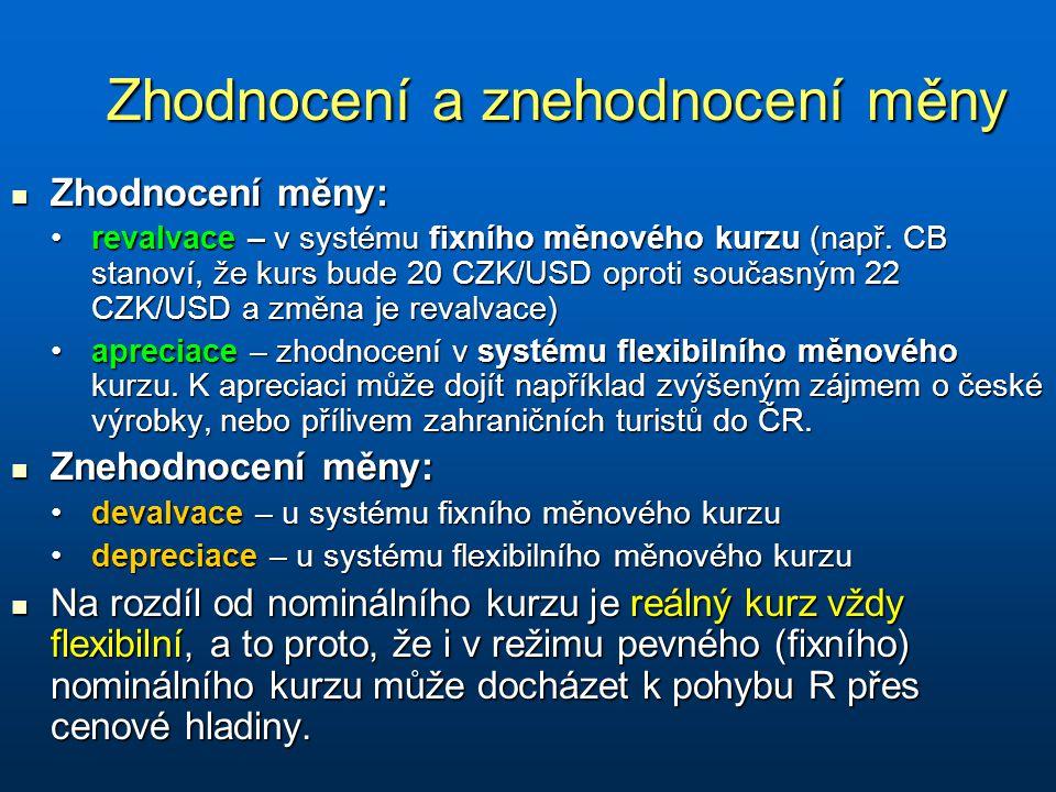 Zhodnocení a znehodnocení měny Zhodnocení měny: Zhodnocení měny: revalvace – v systému fixního měnového kurzu (např. CB stanoví, že kurs bude 20 CZK/U