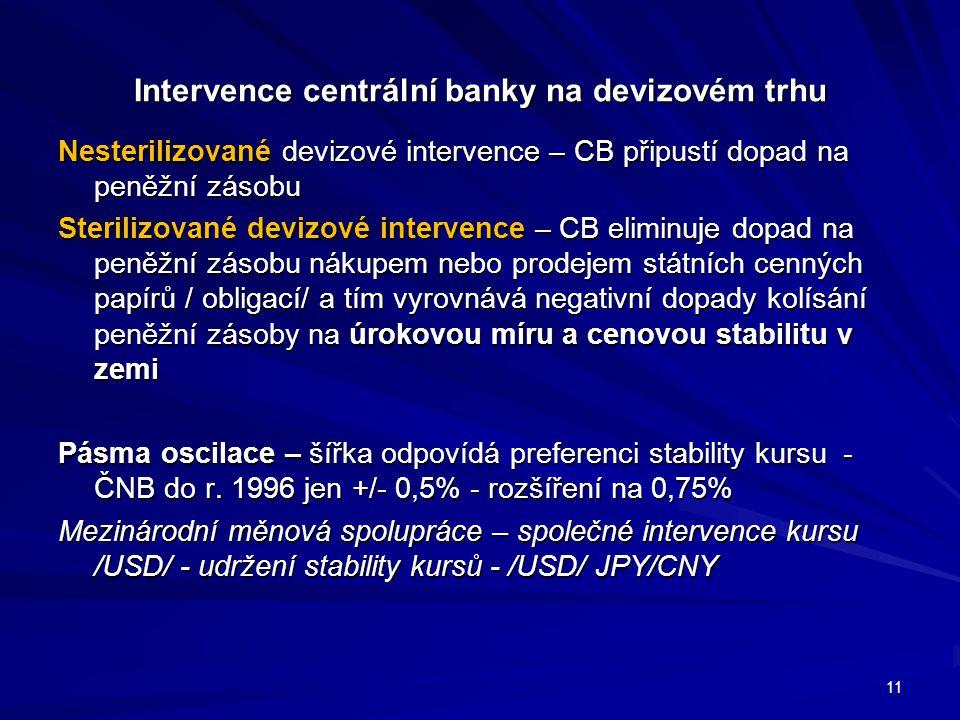 Intervence centrální banky na devizovém trhu Nesterilizované devizové intervence – CB připustí dopad na peněžní zásobu Sterilizované devizové intervence – CB eliminuje dopad na peněžní zásobu nákupem nebo prodejem státních cenných papírů / obligací/ a tím vyrovnává negativní dopady kolísání peněžní zásoby na úrokovou míru a cenovou stabilitu v zemi Pásma oscilace – šířka odpovídá preferenci stability kursu - ČNB do r.