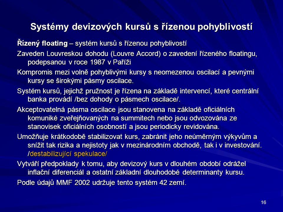 Systémy devizových kursů s řízenou pohyblivostí Řízený floating – systém kursů s řízenou pohyblivostí Zaveden Louvreskou dohodu (Louvre Accord) o zave