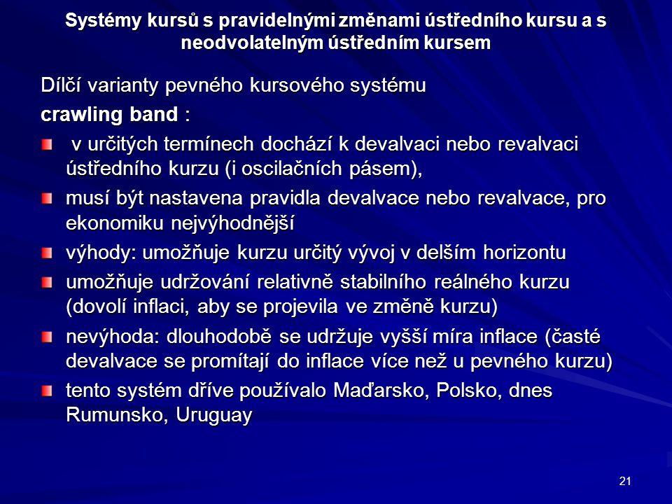 Systémy kursů s pravidelnými změnami ústředního kursu a s neodvolatelným ústředním kursem Dílčí varianty pevného kursového systému crawling band : v u