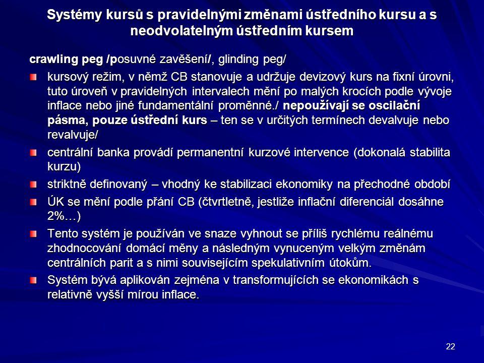Systémy kursů s pravidelnými změnami ústředního kursu a s neodvolatelným ústředním kursem crawling peg /posuvné zavěšení/, glinding peg/ kursový režim