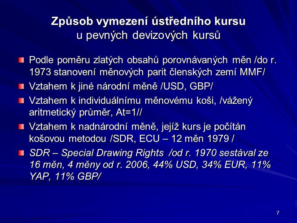 Způsob vymezení ústředního kursu u pevných devizových kursů Podle poměru zlatých obsahů porovnávaných měn /do r. 1973 stanovení měnových parit členský