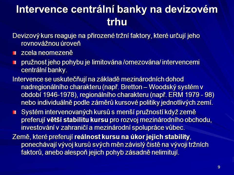 Intervence centrální banky na devizovém trhu Devizový kurs reaguje na přirozené tržní faktory, které určují jeho rovnovážnou úroveň zcela neomezeně pr
