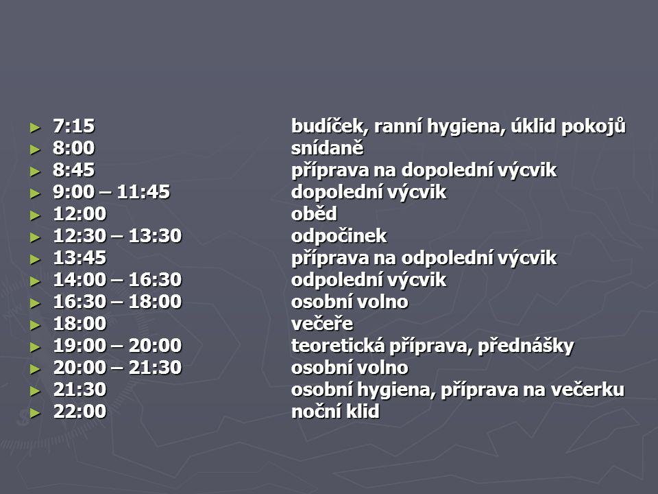 ► 7:15budíček, ranní hygiena, úklid pokojů ► 8:00snídaně ► 8:45příprava na dopolední výcvik ► 9:00 – 11:45dopolední výcvik ► 12:00oběd ► 12:30 – 13:30odpočinek ► 13:45příprava na odpolední výcvik ► 14:00 – 16:30odpolední výcvik ► 16:30 – 18:00osobní volno ► 18:00večeře ► 19:00 – 20:00teoretická příprava, přednášky ► 20:00 – 21:30osobní volno ► 21:30osobní hygiena, příprava na večerku ► 22:00noční klid