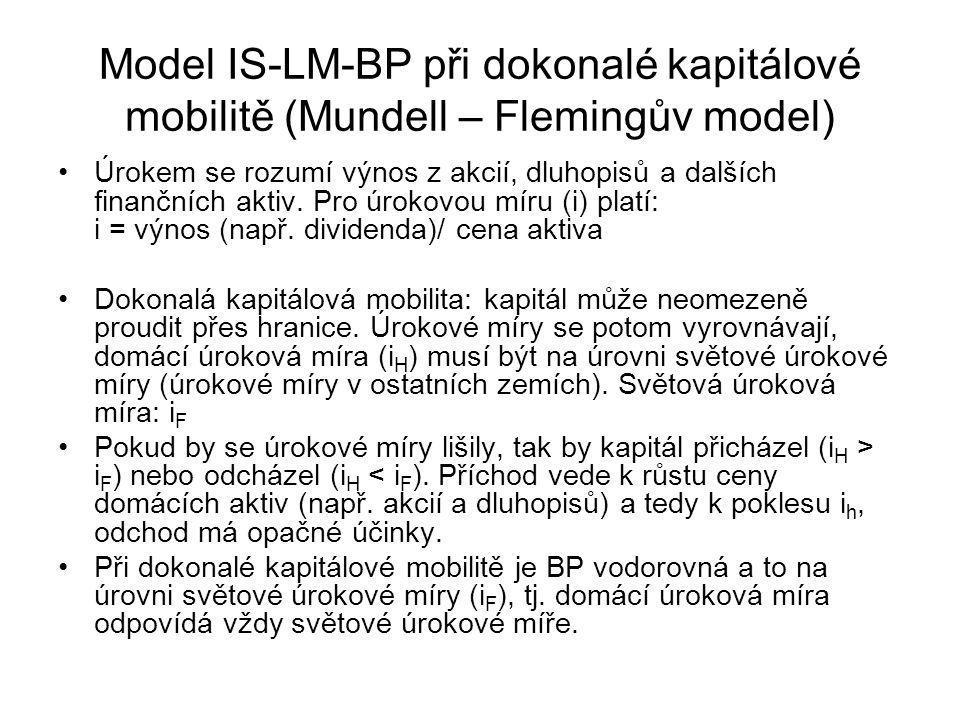 Model IS-LM-BP při dokonalé kapitálové mobilitě (Mundell – Flemingův model) Úrokem se rozumí výnos z akcií, dluhopisů a dalších finančních aktiv. Pro