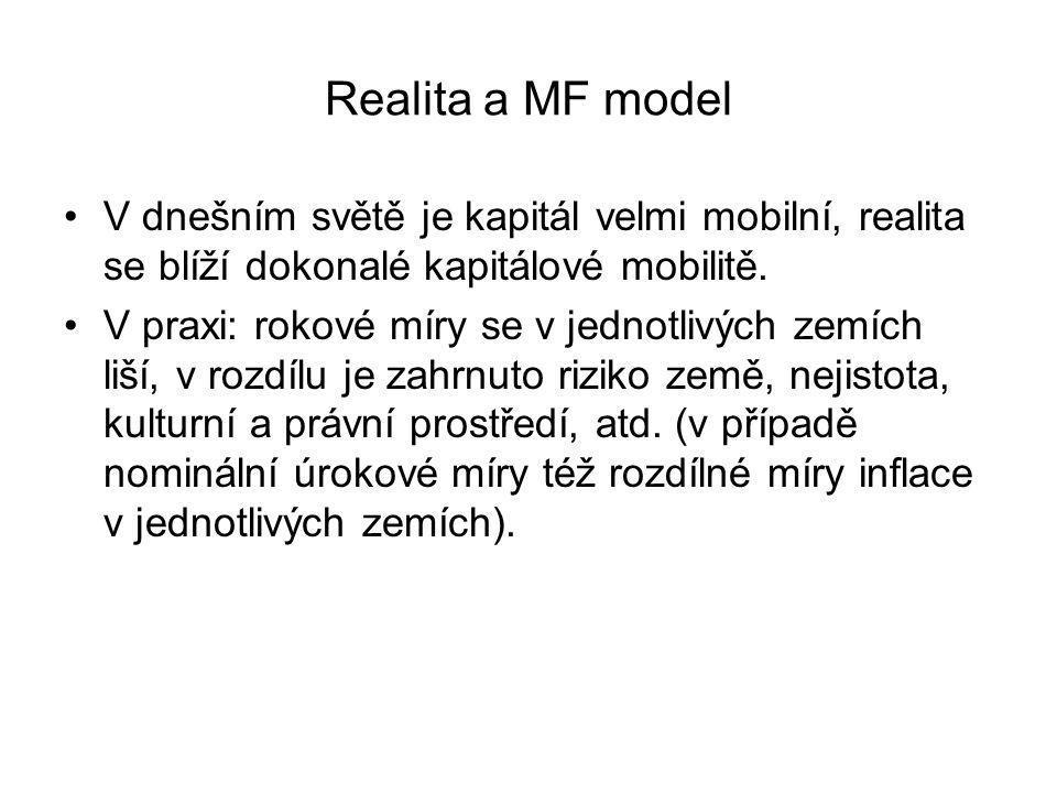 Realita a MF model V dnešním světě je kapitál velmi mobilní, realita se blíží dokonalé kapitálové mobilitě. V praxi: rokové míry se v jednotlivých zem